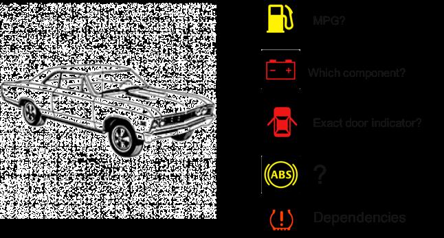 Old Car Sensors